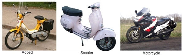 What Is A Scooter Moped Or Motorcycle
