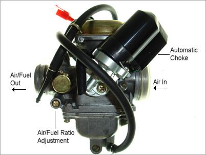 Scooter Carburetor Adjustment - Fuel/air Ratio