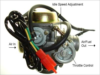 Scooter Carburetor Adjustment - Idle Speed